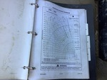Load Chart